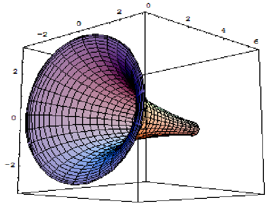 Pseudosphere1.PNG