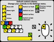 YJF - Control