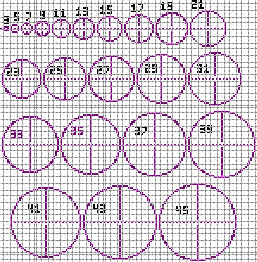 Circle Chart Minecraft Constuctions Wiki Fandom