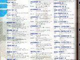 List of Mega Man Battle Network 3 Viruses