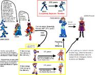 Mega Man Timeline V4