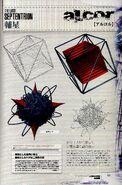 Alcor forms