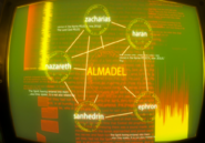 Almadel Virus