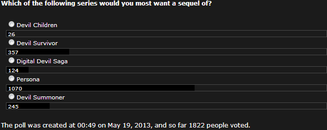 Poll 48 Wanted Sequel.png
