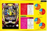 P4P pachiko machine