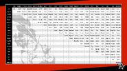 P5 fusion chart