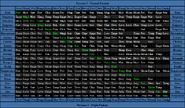 Persona 3 Fusion Chart