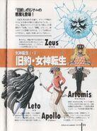 Megami Tensei II Scans