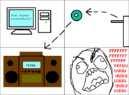 Classic-rage-comics-cd-burning