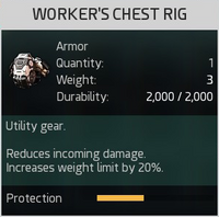 Worker's Chest Rig