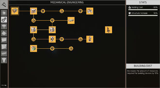 Complete Mechanical Engineering Skilltree