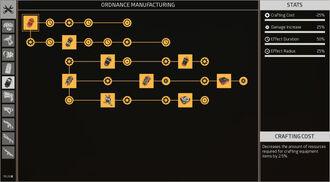 Complete Ordnance Manufacturing Skilltree