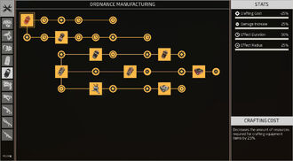 Complete Ordnance Manufacturing Skilltree