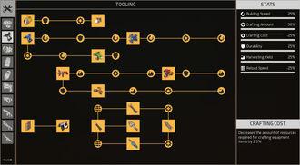 Complete Tooling Skilltree