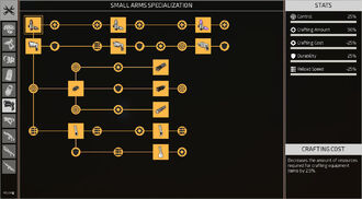 Complete Small Arms Specialization Skilltree