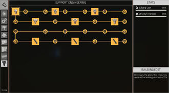 Complete Support Engineering Skilltree