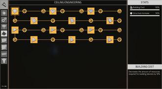 Complete Ceiling Engineering Skilltree
