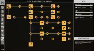 Complete Close Quarters Specialization Skilltree