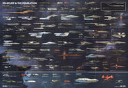 Star Trek Shipyards Starfleet & The Federation poster