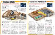De Agostini Build the USS Enterprise-D 9 Internal Sensor and Data Preprocessor articles