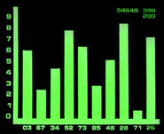 Bar graph, lcars, tngs1