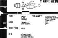 DY-500 SS Mariposa