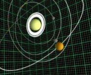Saturn moon orbits