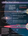 Star Trek Star Charts pag 10