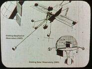 Orbiting observatories