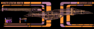 Sovereign class MSD