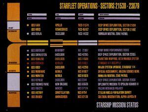 Starfleet Mission Status, 2010 auction version