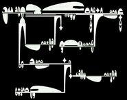 Dominionese script
