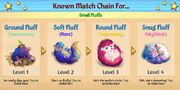 Known Match Chain for Small Fluffs, showing 4 levels: Ground Fluff (mole emerging from ground), Soft Fluff (blue squirrel on its back), Round Fluff (red hedgehog on its back), and Snug Fluff (white fox curled in a circle) ALL CUTE!