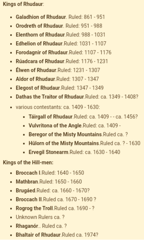 Rhudaur-kings.png