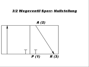 32 Wegeventil sp.png