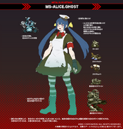Alice Ghost (Concept)