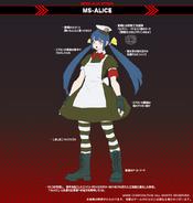 Alice (Concept)