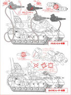 MSA Bit Tank Concept B