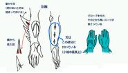 FusionSuit Arms