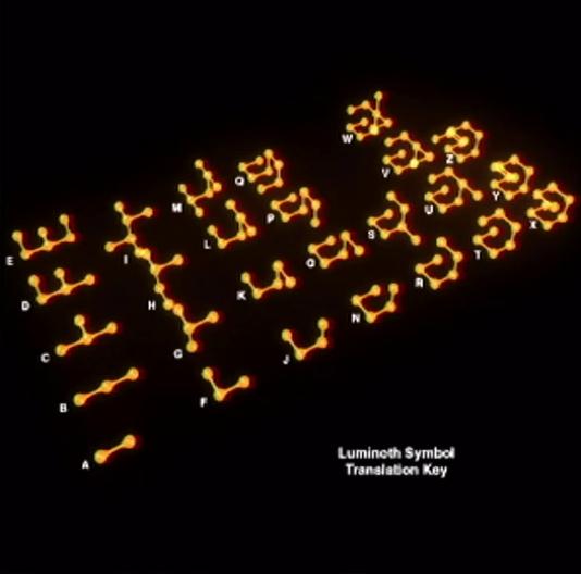 ルミナス文字