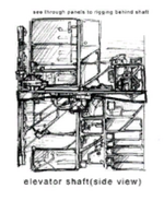 Elevator Concept Art 2 MP1