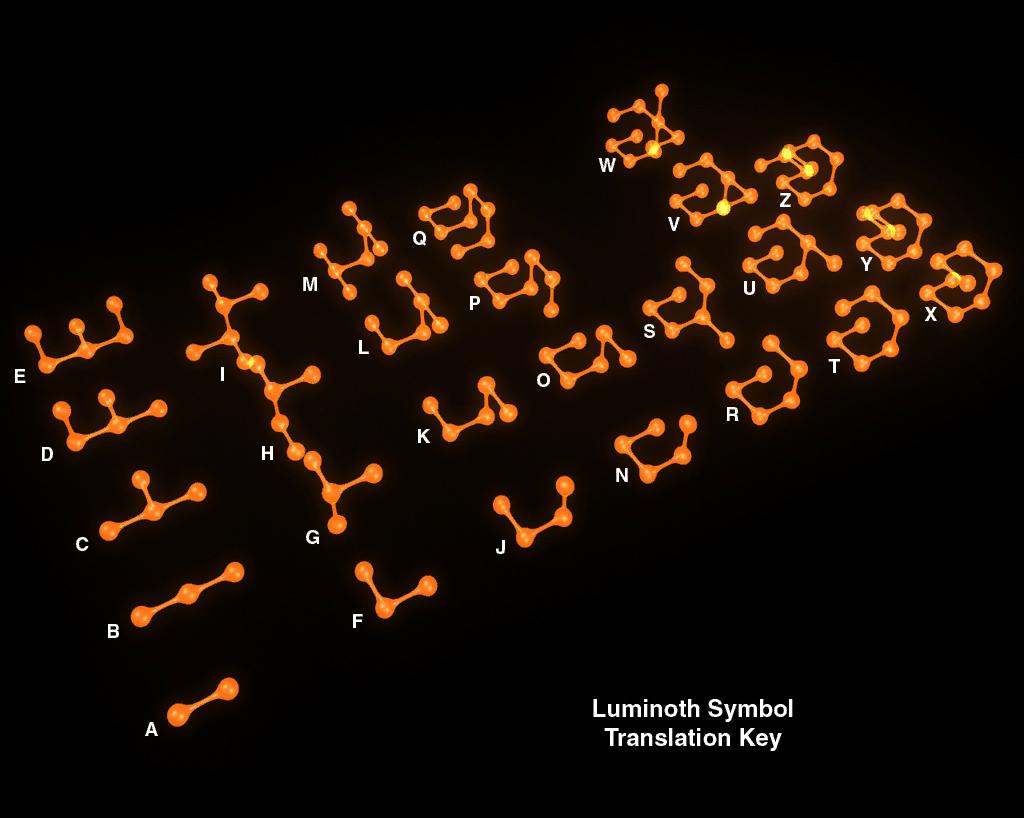 Luminoth Symbol