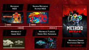 Metroid timeline.png