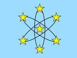 Neokontynentalna Unia Państw Integracyjnie Autonomicznych