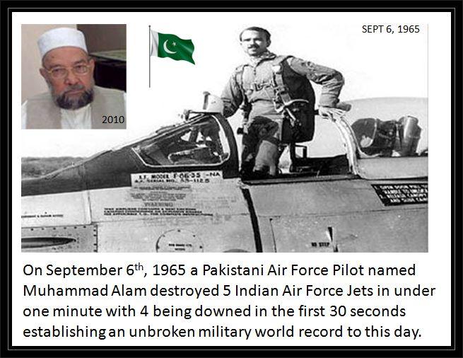 Muhammad Mahmood Alam