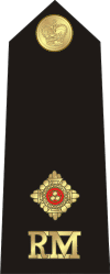Marine Officer Ranks