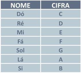 Cifras-letras.png