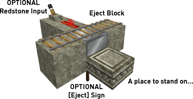 Minecart ejector.png