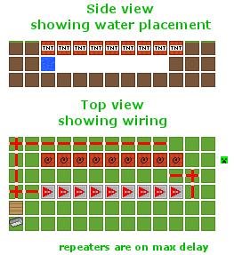 tutoriels canons de tnt le minecraft wiki officiel. Black Bedroom Furniture Sets. Home Design Ideas