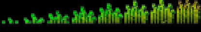 Croissance du blé.png